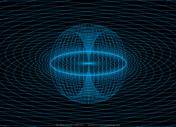 phi-ds-torus-cross-section-cosmometry-net