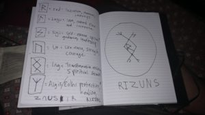 Rizuns and notes